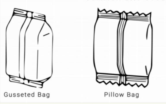 ประเภทถุง